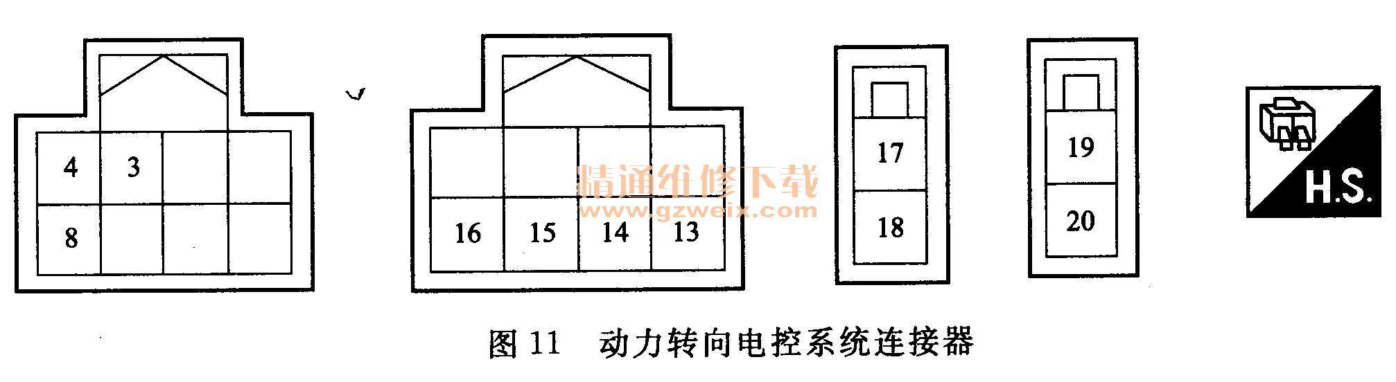 动力转向电控系统连接器如图11所示,其端子功能和检测数据如表