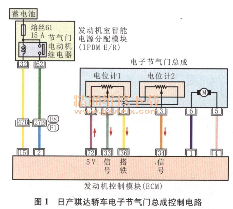 【电子节气门故障灯亮的原因】 电子节气门故障现象|... - 买车网