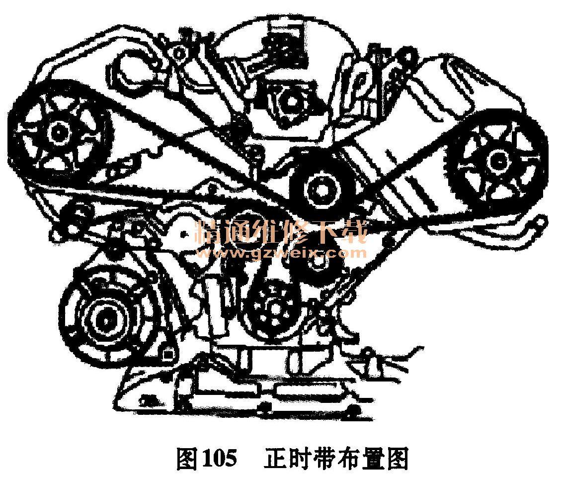 2003款起大众帕萨特B5装备BBG 2.8L发动机正时校对方法 1.正时带单元分解 BBG发动机正时带单元分解图如图101所示。  2.正时带单元的拆解方法 1)拆卸隔声板。 2)拆卸前保险杠。 3)将锁架置于维修位置。 4)拆卸和组装传动带和传动带张紧元件。 5)将曲轴转动到第3缸上止点位置。正时带护罩上的标记A必须与带轮上的缺口B对齐,如图102所示。  6)检查凸轮轴链轮的位置。固定板上的大孔必须与内侧的相对应的对齐。如果大孔位于外侧,则必须将曲轴再转一圈,如图103所示。  7)从气缸盖左侧拆卸