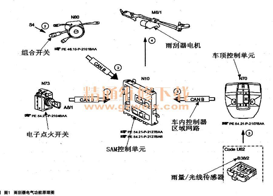 雨刮电机工作线路图_奔驰B200雨刮器低速挡不能用 - 精通维修下载