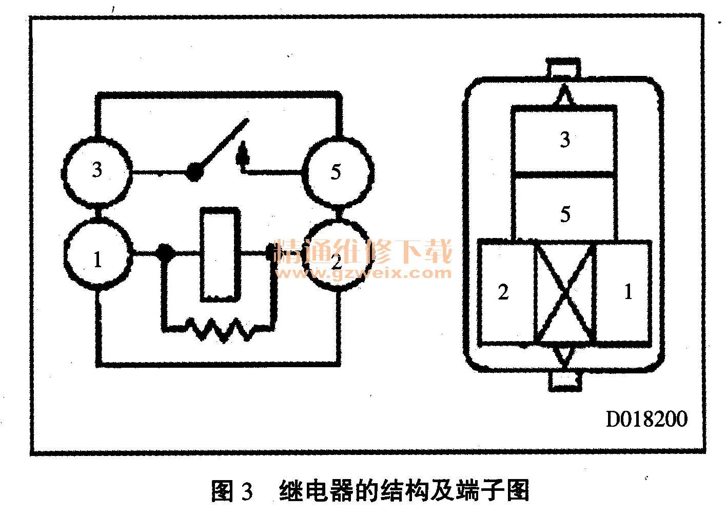 既然燃油泵控制电路中的各个零部件都是好的,可是燃油泵就是不能正高清图片