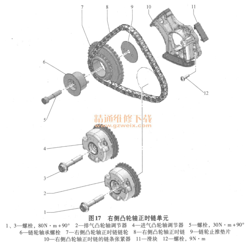 2.8l发动机正时校对方法