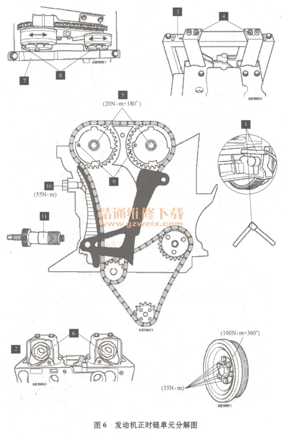 2007款宝马523i装备N53 B25A 2.5L发动机正时校对方法 1.发动机正时链单元分解 发动机正时链单元分解图如图6所示。  2.发动机正时链单元拆卸 1)设置发动机第1缸于上止点(TDC)位置。 2)拆卸气缸体堵头。 3)插入飞轮/驱动板正时销1。正时销安装正确时,发动机将不能转动。 4)确保第6缸凸轮轴在发动机后部的定位如图6中2所示。 5)确保凸轮轴定位工具3和4可以正常安装。如果不能安装,则按照如下步骤调整凸轮轴: 松开每个凸轮轴调整器的中央螺栓5。 用扳手控制住凸轮轴的六边形部件6。