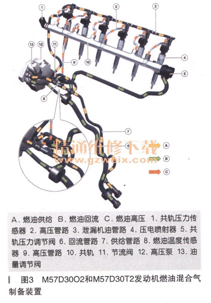 宝马柴油发动机燃油混合气制备装置结构原理(一)