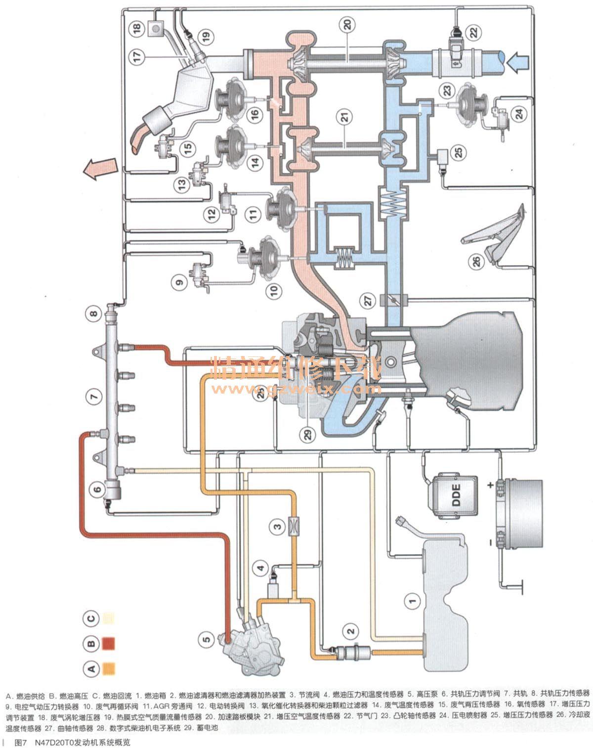 宝马柴油发动机燃油混合气制备装置结构 原理 (二)