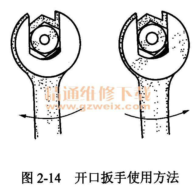 第二章 电工常用工具仪表与女全用电常识 第一节 电工常用工具 一、螺丝刀 1.用途 螺丝刀是用来拆装有槽口的螺栓或螺钉的手工具。偏置螺丝刀是用来拆装其他螺丝刀难以拆装的螺栓。这种螺丝刀两端都有螺丝刀口,在扭动螺栓时可以变换使用。 2.分类 常用的螺丝刀有平口螺丝刀(标准螺丝刀)、十字螺丝刀、重级螺丝刀和偏置螺丝刀,如图2-1所示。  3.使用方法 (1)选用螺丝刀时,螺丝刀口应与螺栓或螺钉槽口相适应,否则会损坏螺丝刀或螺栓(螺钉)槽的 口。 (2)使用前应擦净螺丝刀口上的油污,以免工作时滑脱。 (3)使用