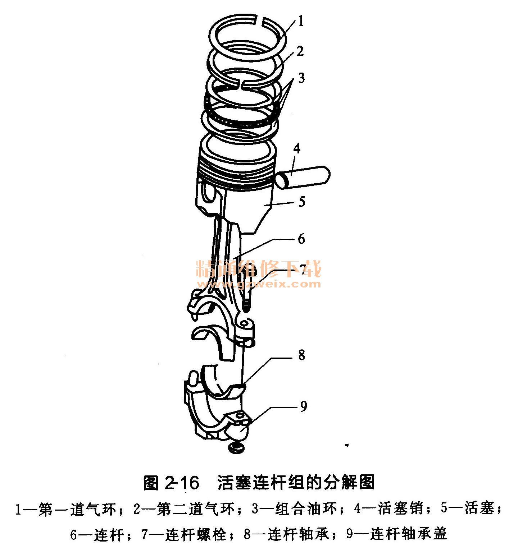 活塞环安装图_新手篇—看图轻松学会汽车维护与保养 - 精通维修下载