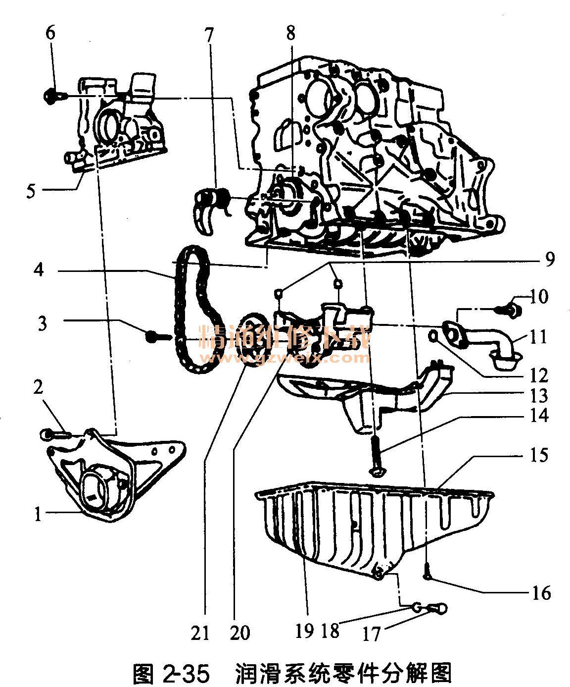 润滑系统零件分解图