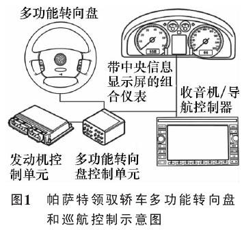 帕萨特领驭轿车定速巡航系统分析及检修高清图片