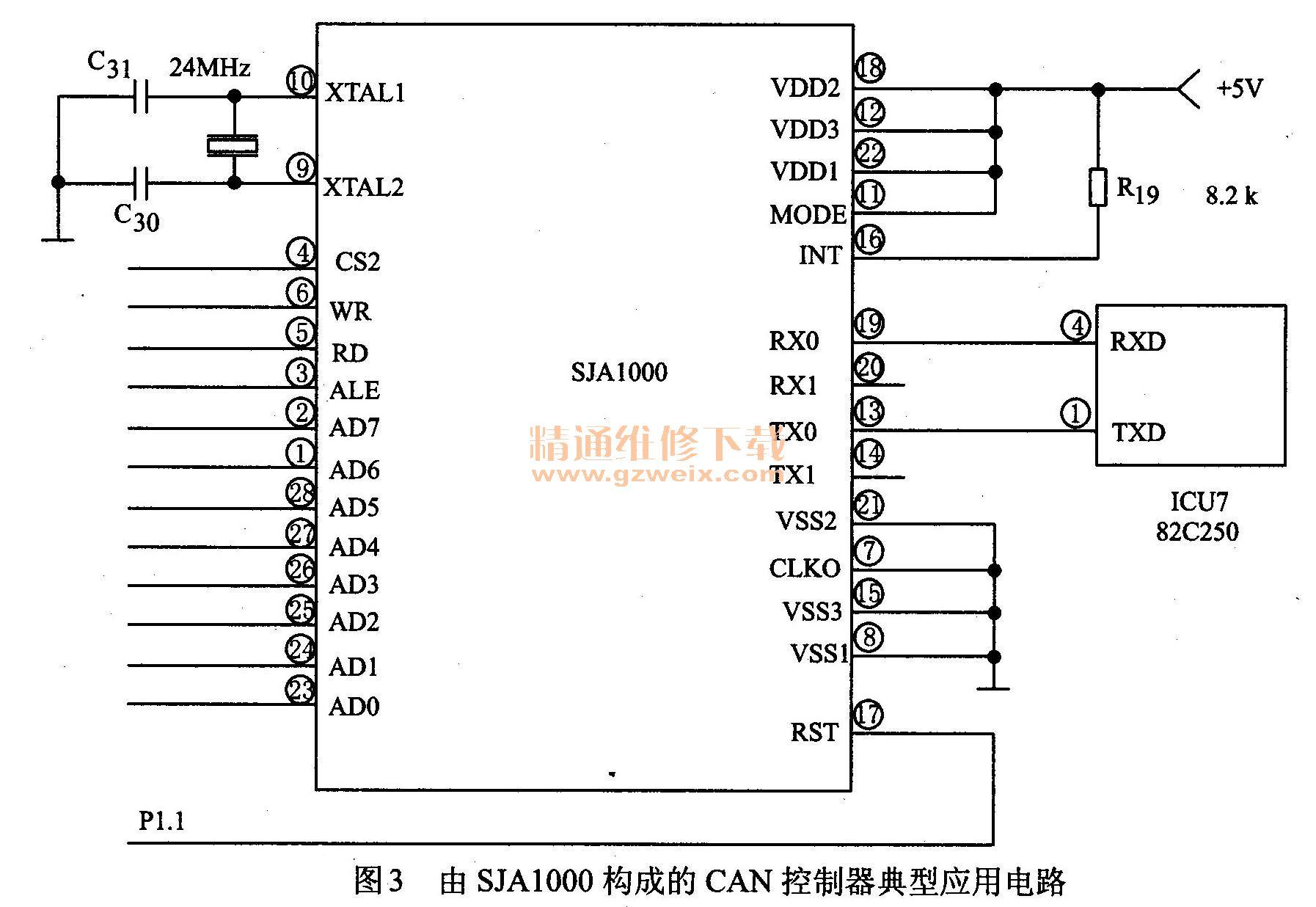 由SJA1000构成的CAN控制器典型应用电路