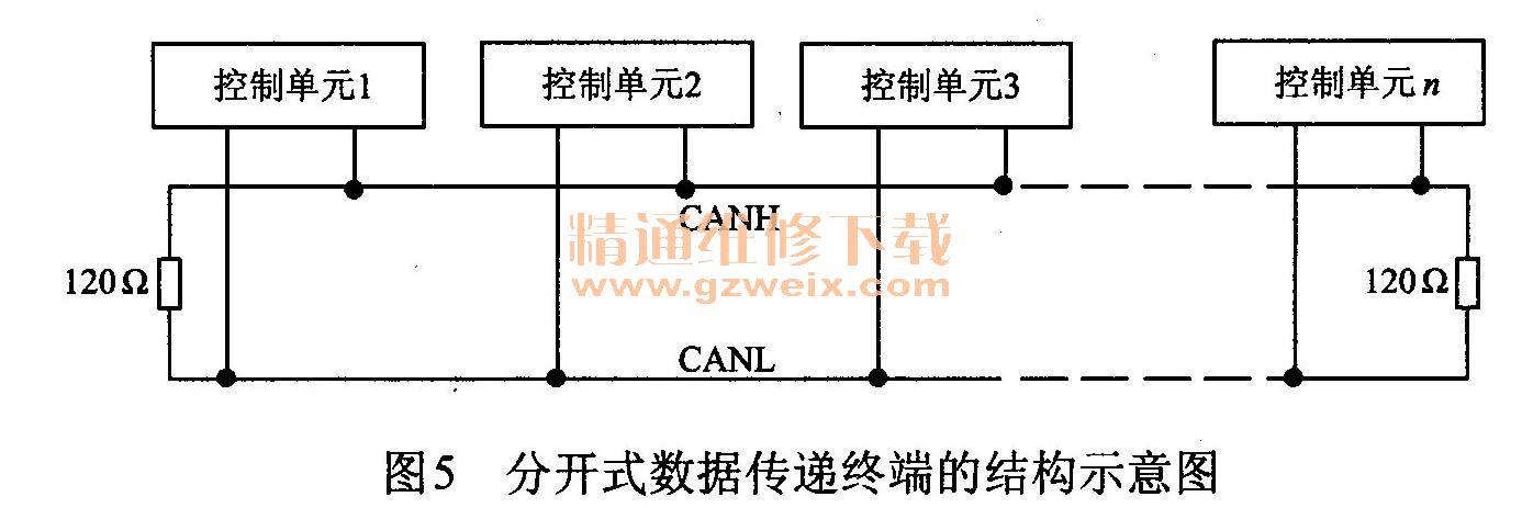 分开式数据传递终端的结构示意图