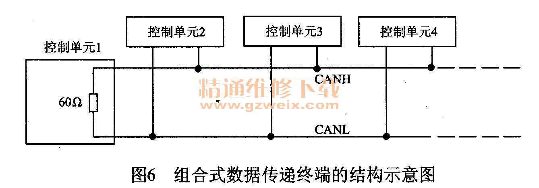 组合式数据传递终端的结构示意图