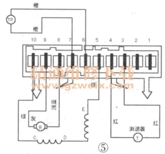 (1)顺时针方向测试:将电机八路护套中8(浅蓝)与5(棕)短接;9(灰)与10(绿)供电.,电机应顺时针方向转动。 (2)逆时针方向测试:将电机八路护套中9(灰)与5(棕)短接;8(浅蓝)与10(绿)供电.,电机应逆时针方向转动。 (3)阻值测试:八路护套中,7与6应处于常通状态;定子绕组阻值约为2.