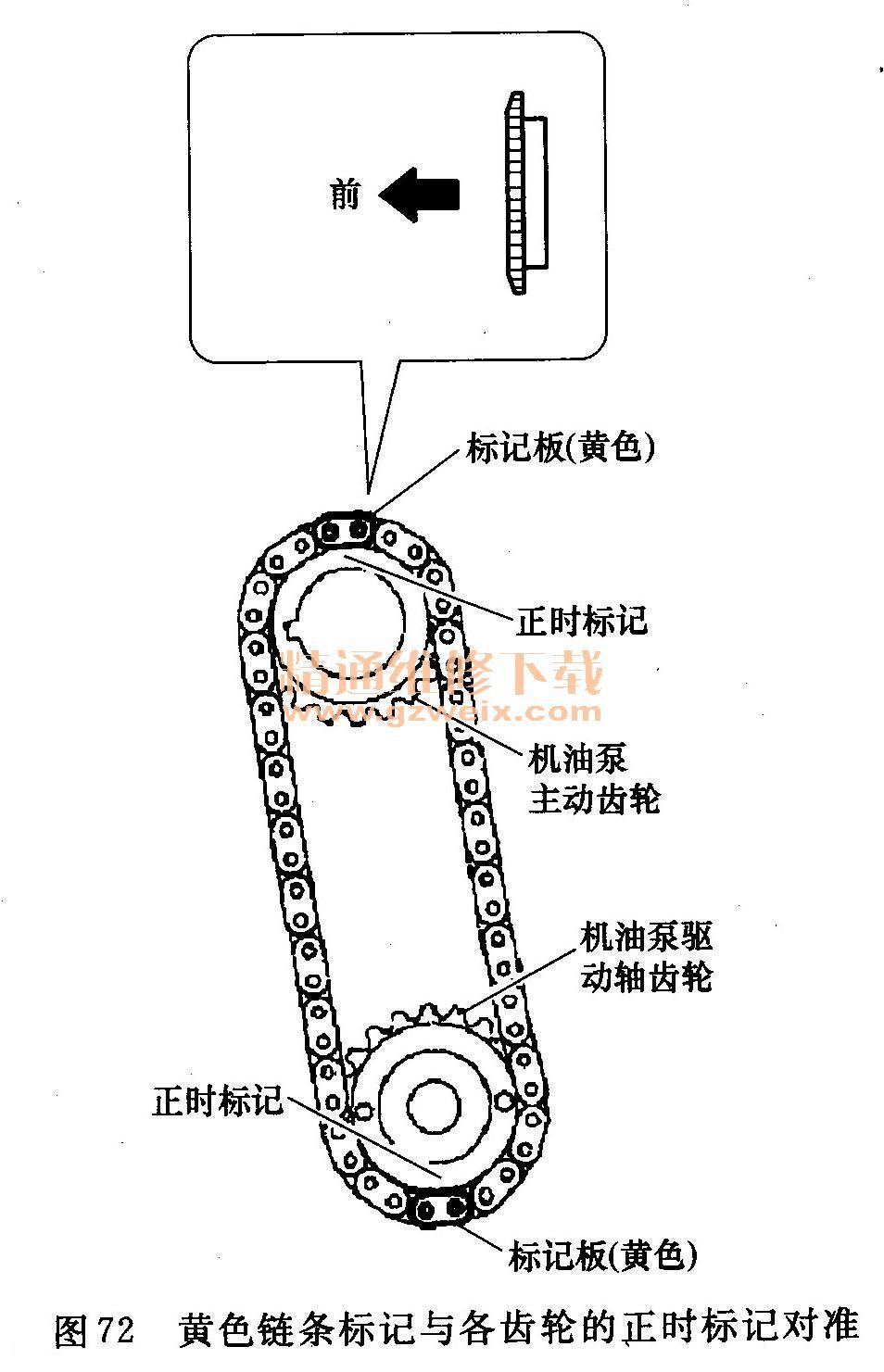 丰田普锐斯1.8l 5zr-fxe发动机正时校对方法