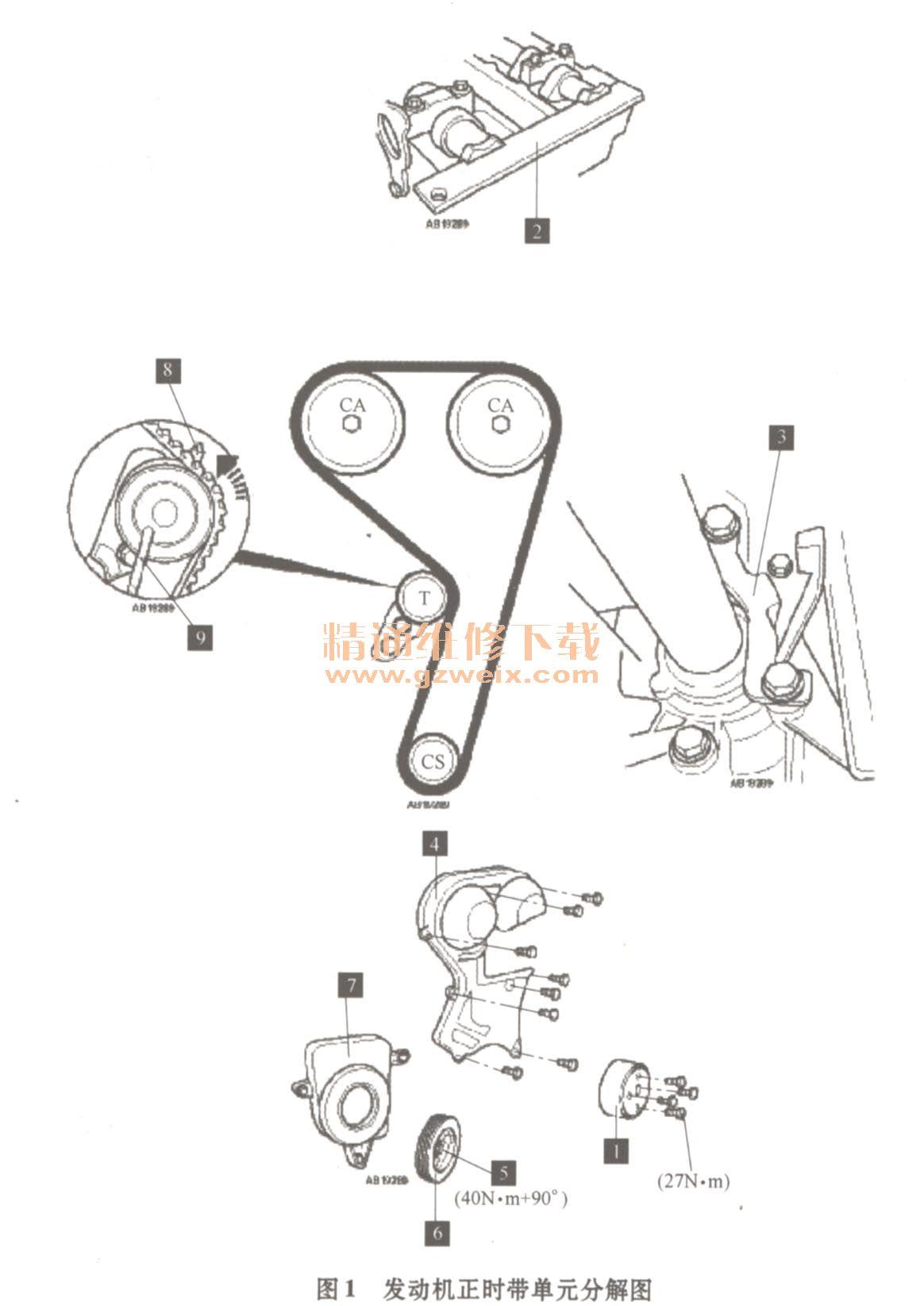 2006款沃尔沃C30装备的B4164S3 1. 6L发动机正时校对方法 1.发动机正时带单元 发动机正时带单元分解图如图1所示。  2.发动机正时带单元拆卸步骤 1)升起和支撑车辆前部。拆卸发动机下护罩、右前轮、右前轮轮拱内衬、辅助传动带、发动机上盖。 2)断开曲轴箱通风软管、凸轮轴位置传感器插头、火花塞导线。 3)拆卸气缸盖罩、水泵带轮、冷却液膨胀罐(不要断开软管)。 4)顺时针转动曲轴,直到1缸位于上止点(TDC)位置之前。 5)顺时针缓慢转动曲轴,直到设定棒2可以安装好。 6)安装飞轮锁定工具3。