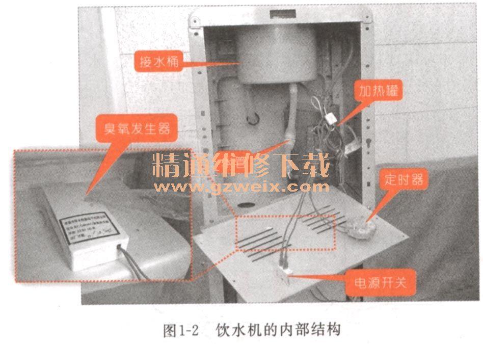 桶装水通过饮水机的注水座