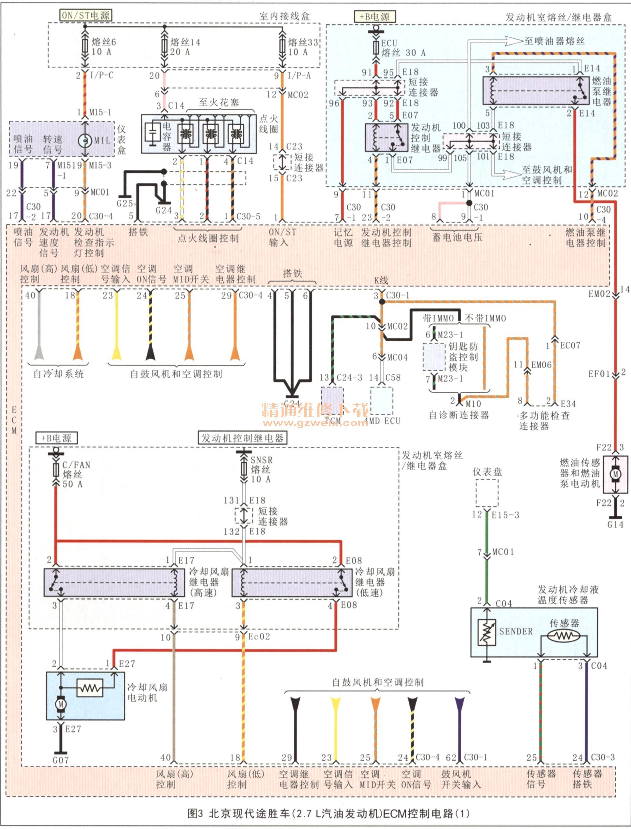 代途胜2.7L汽油发动机ECM控制电路图片