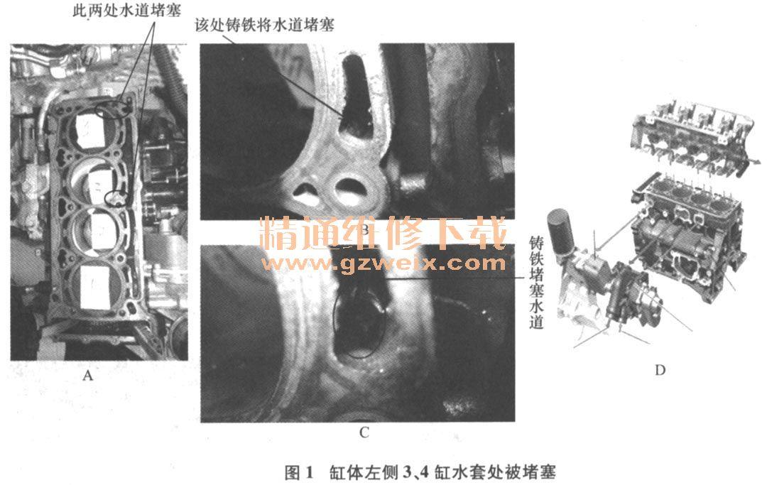 (2)试更换水泵节温器、水箱.按冷却系统循环图对发动机外围部件及与