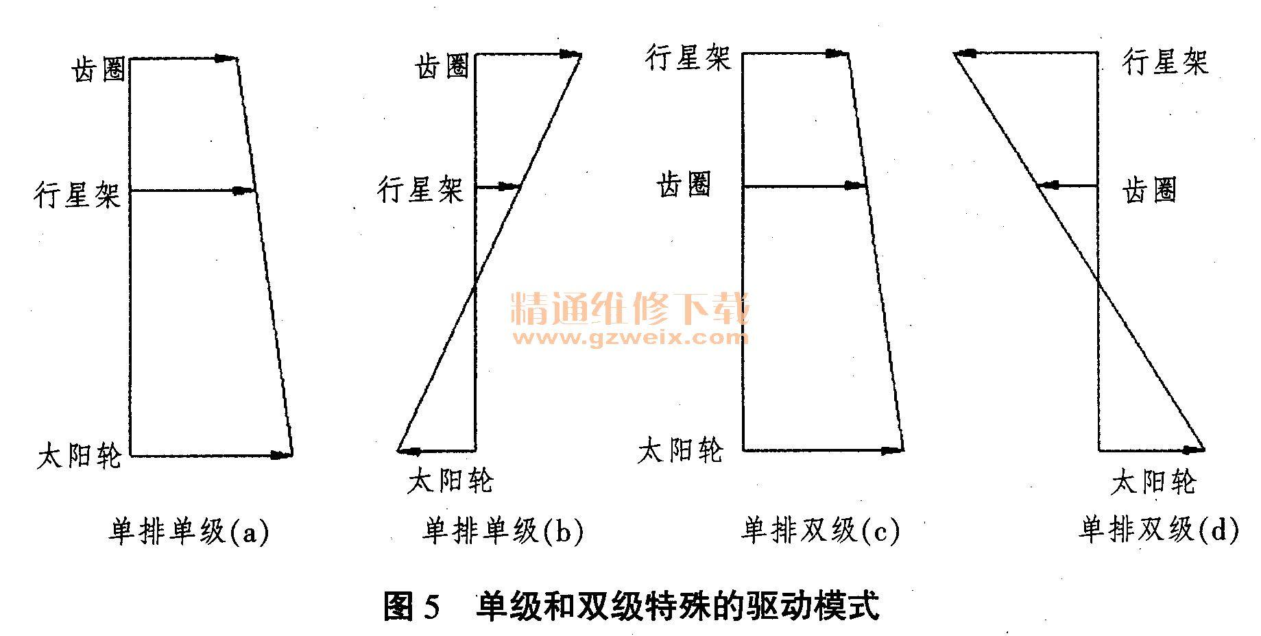 分析丰田a761e自动变速器挡位动力流矢量图(一)