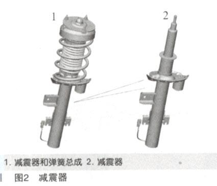 路虎极光车辆动态悬挂结构组成及工作原理高清图片