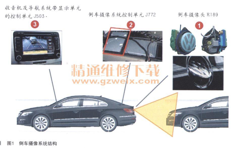 大众CC轿车倒车影像故障高清图片