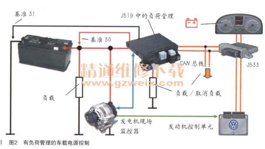 大众新朗逸充电指示灯报警高清图片