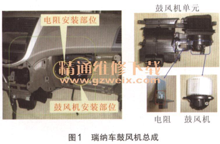 北京现代瑞纳车鼓风机故障的技术通报高清图片