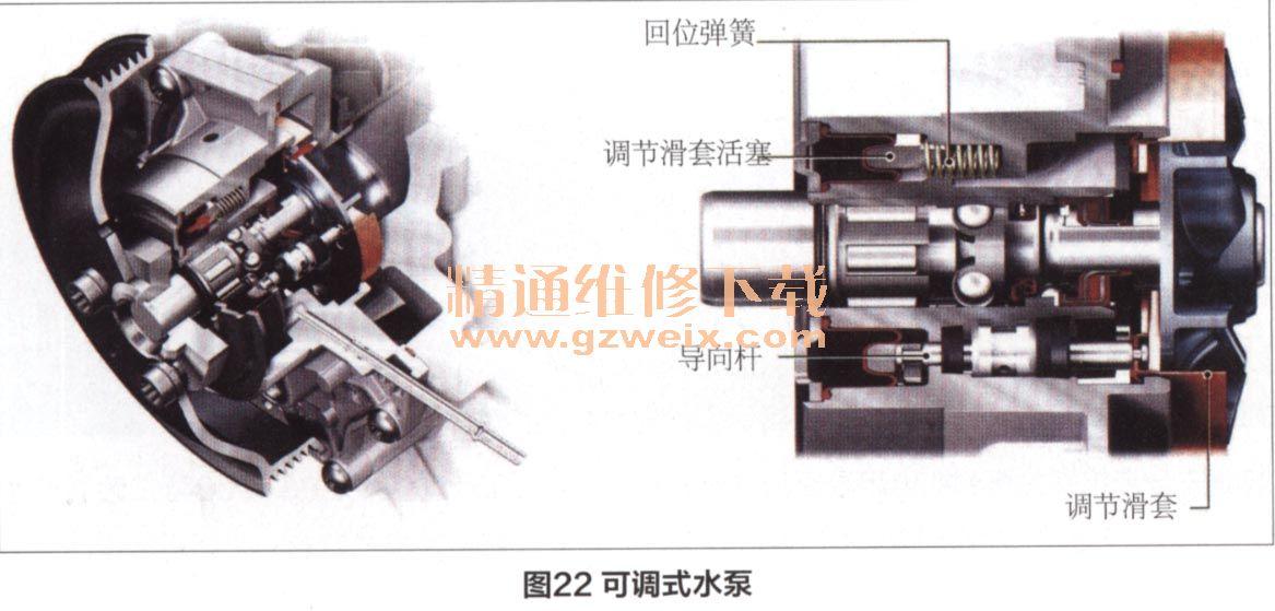 剖析新款奥迪a6轿车v6汽油发动机新技术(四)