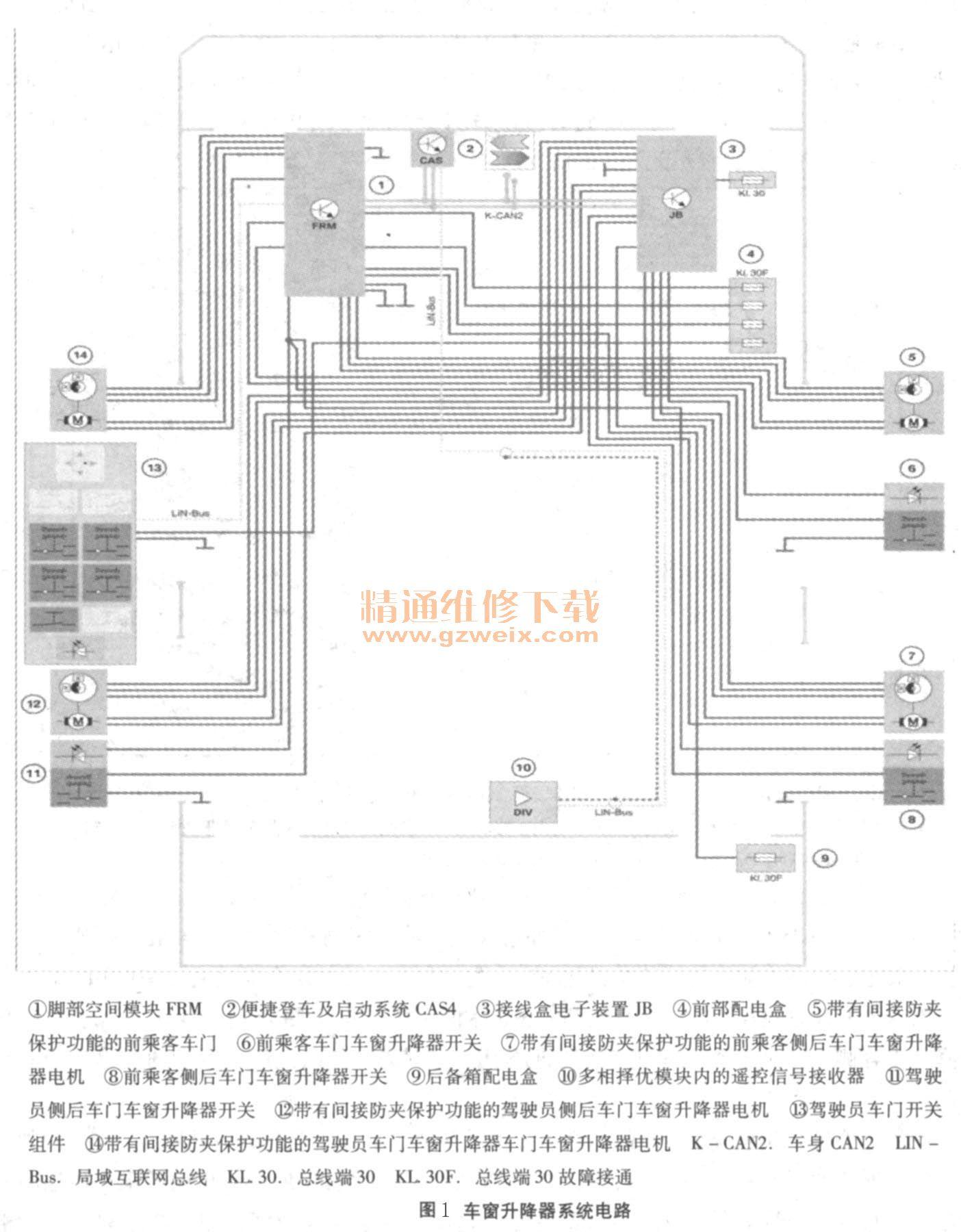 宝马730li轿车车窗升降器不能使用 宝马汽车维修
