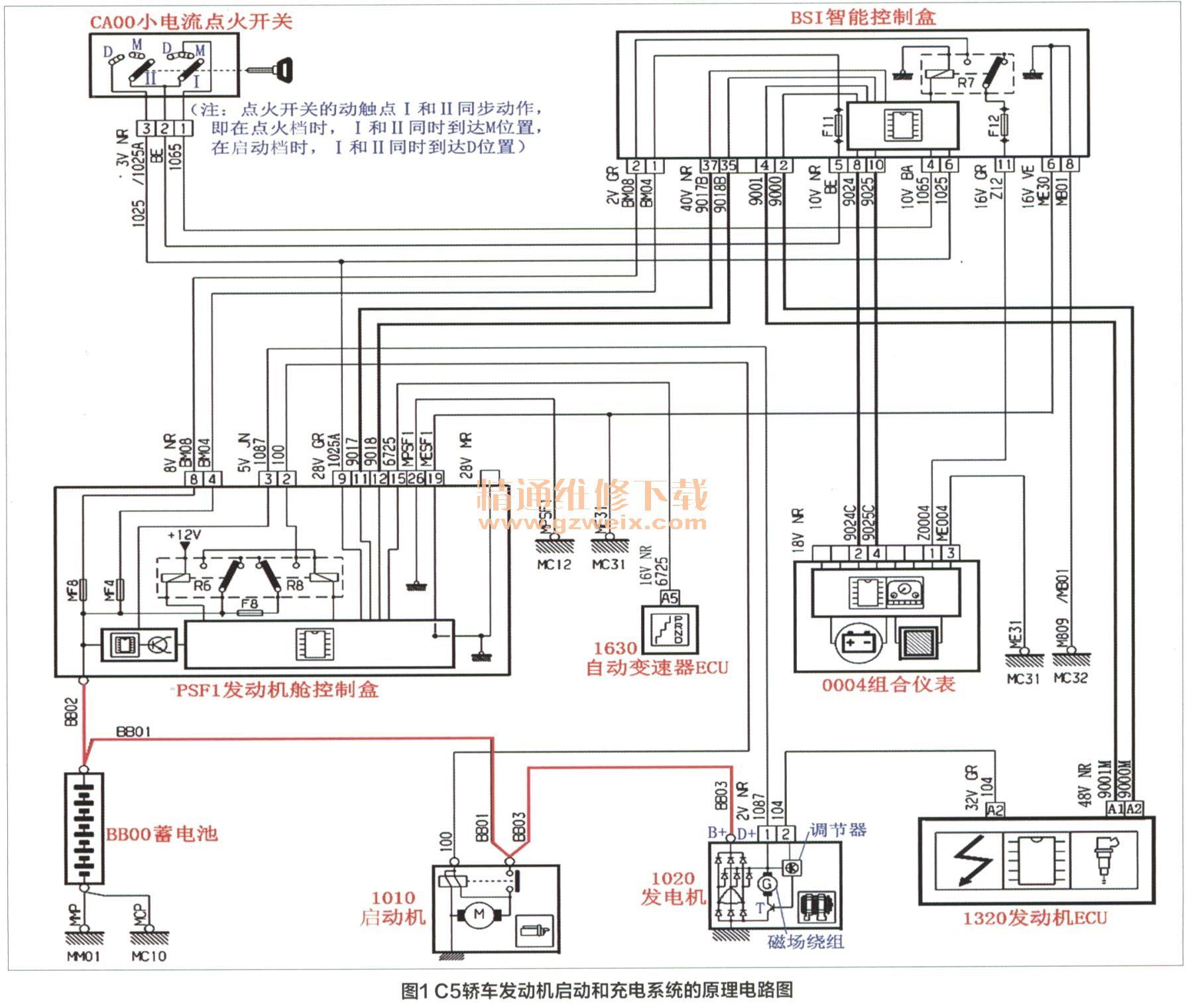 解析东风雪铁龙c5各电控系统电路图(一)