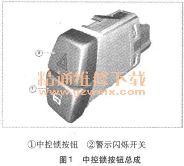 宝马车系空调功率检测(r134a) 宝马车系flexray总线诊断 宝马车系无钥