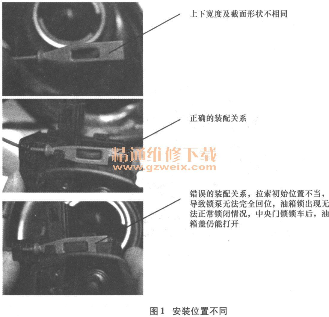 奥迪a4l锁车后油箱锁不能正常锁闭高清图片