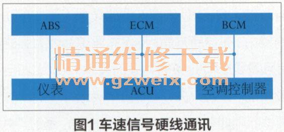 海马M3轿车发动机故障灯点亮高清图片