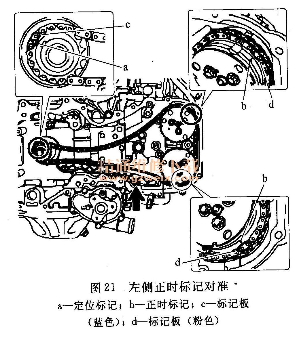 将正时链条标记板(粉色)与左侧排气凸轮轴正时齿轮总成的正时标记对准,如图21所示。  在螺栓上涂抹发动机机油。 使用5mm六角套筒扳手,用螺栓安装1号链条振动阻尼器。 将一个新O形圈安装到汽缸体(B2)上。 11安装链条张紧器导板。 12用2个螺栓安装2号链条张紧器总成。 13检查并确认链条安装正确,如图21所示。 a.