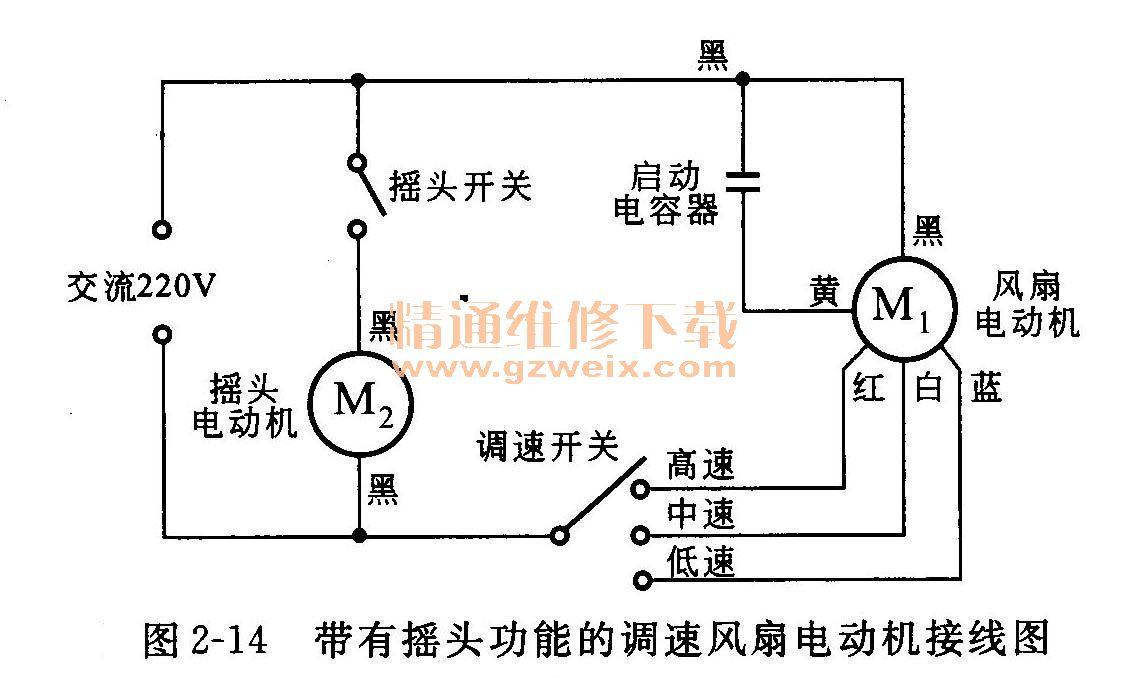 变频器原理与维修_看图学习电风扇故障维修 - 精通维修下载