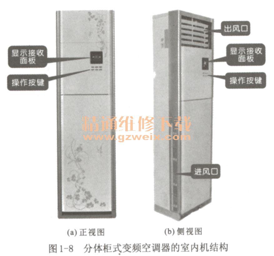 柜式空调外机结构图_看图学习变频空调器故障维修 - 精通维修下载