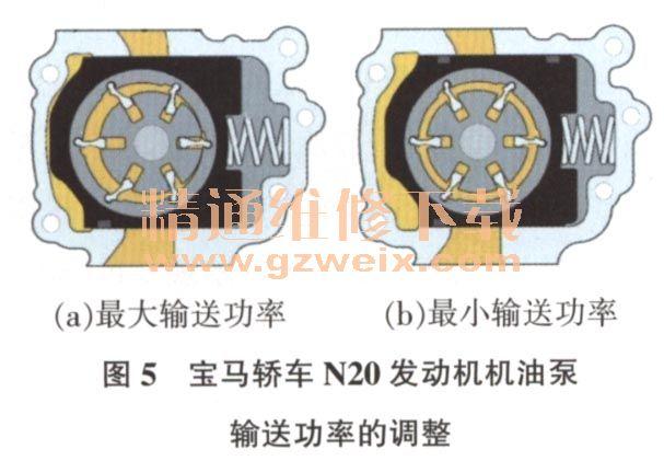 宝马n20发动机机油泵结构和工作原理