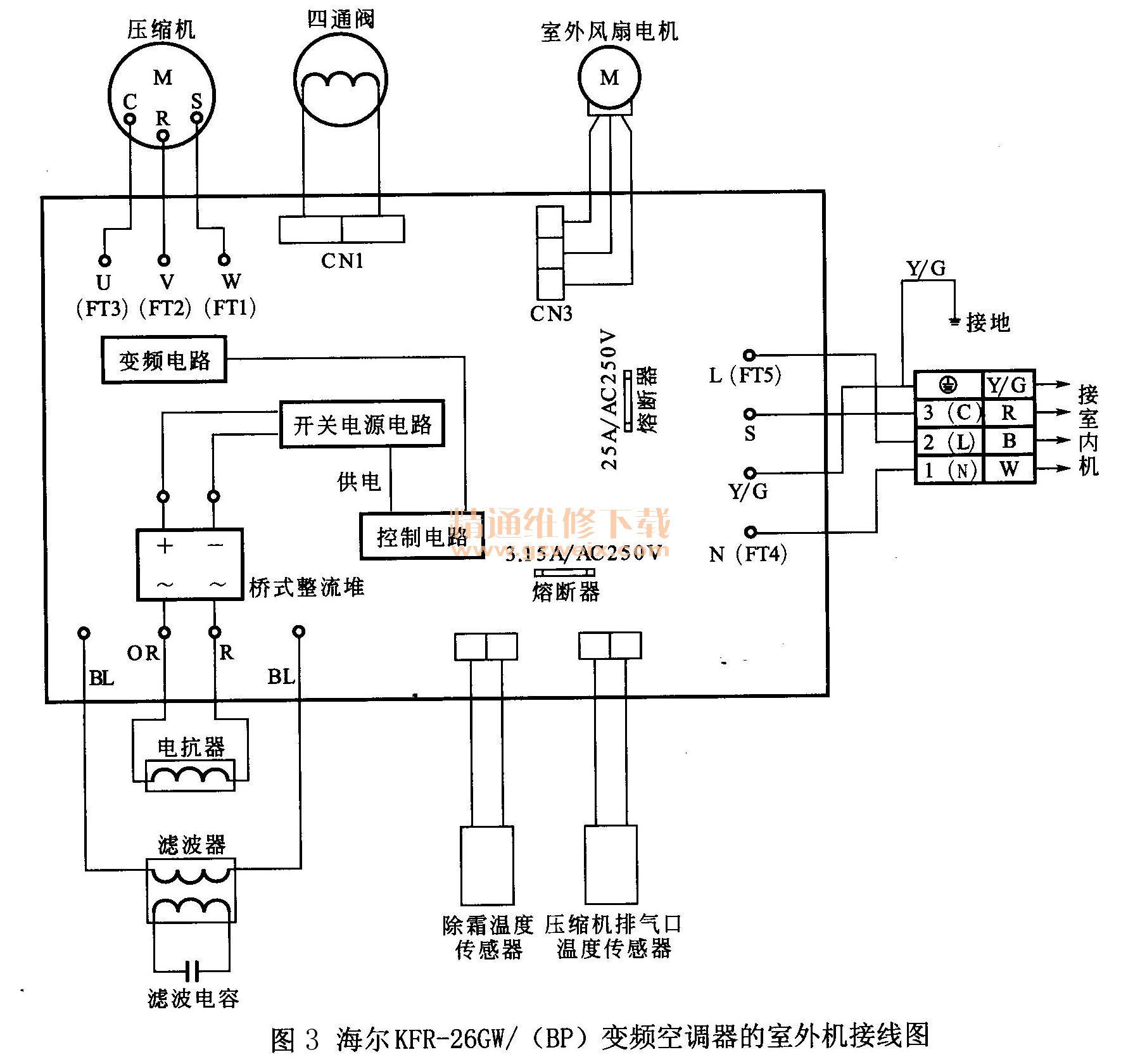 如图3所示为海尔kfr-26gw/(bp)变频空调器的室外机接线图.