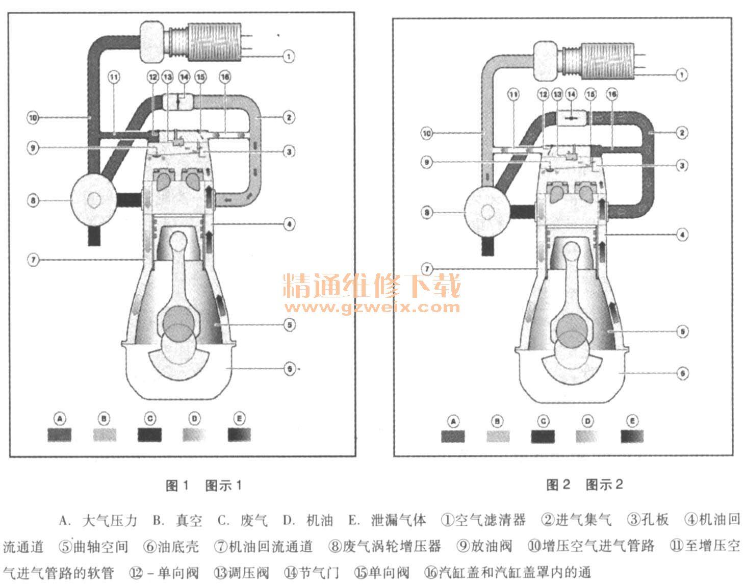宝马n55发动机曲轴后油封异响分析