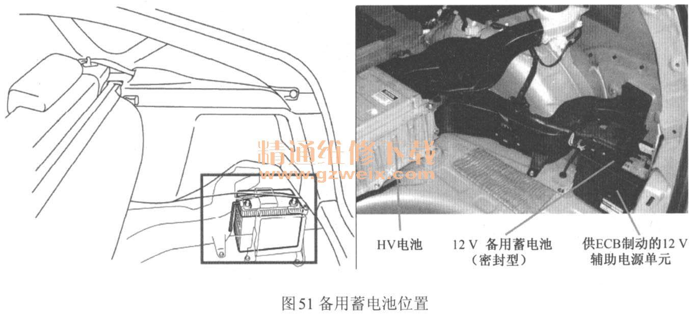普锐斯混合动力汽车结构及工作原理高清图片