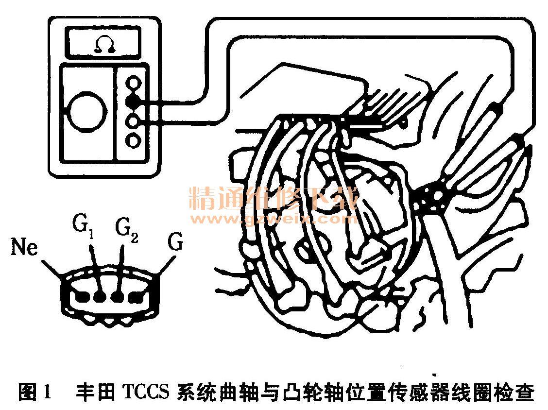 曲轴位置传感器及凸轮轴位置传感器常见故障及检测高清图片