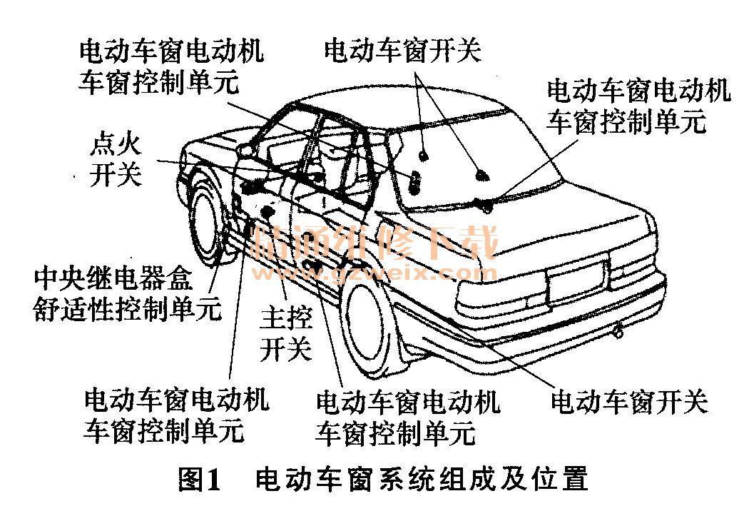 针对汽车电动车窗故障如何建立系统化维修思维图片