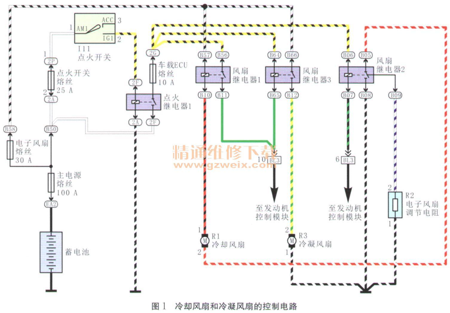 查看电路图,该车安装的风扇2号继电器应该是5端子的