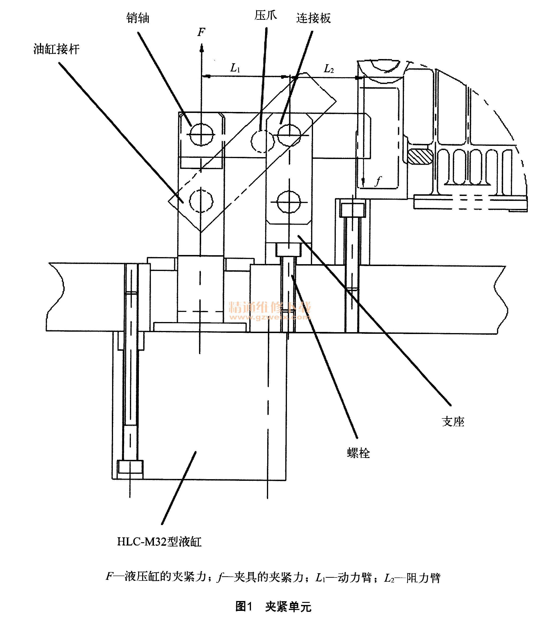 机床夹具设计过程中夹紧力的计算图片