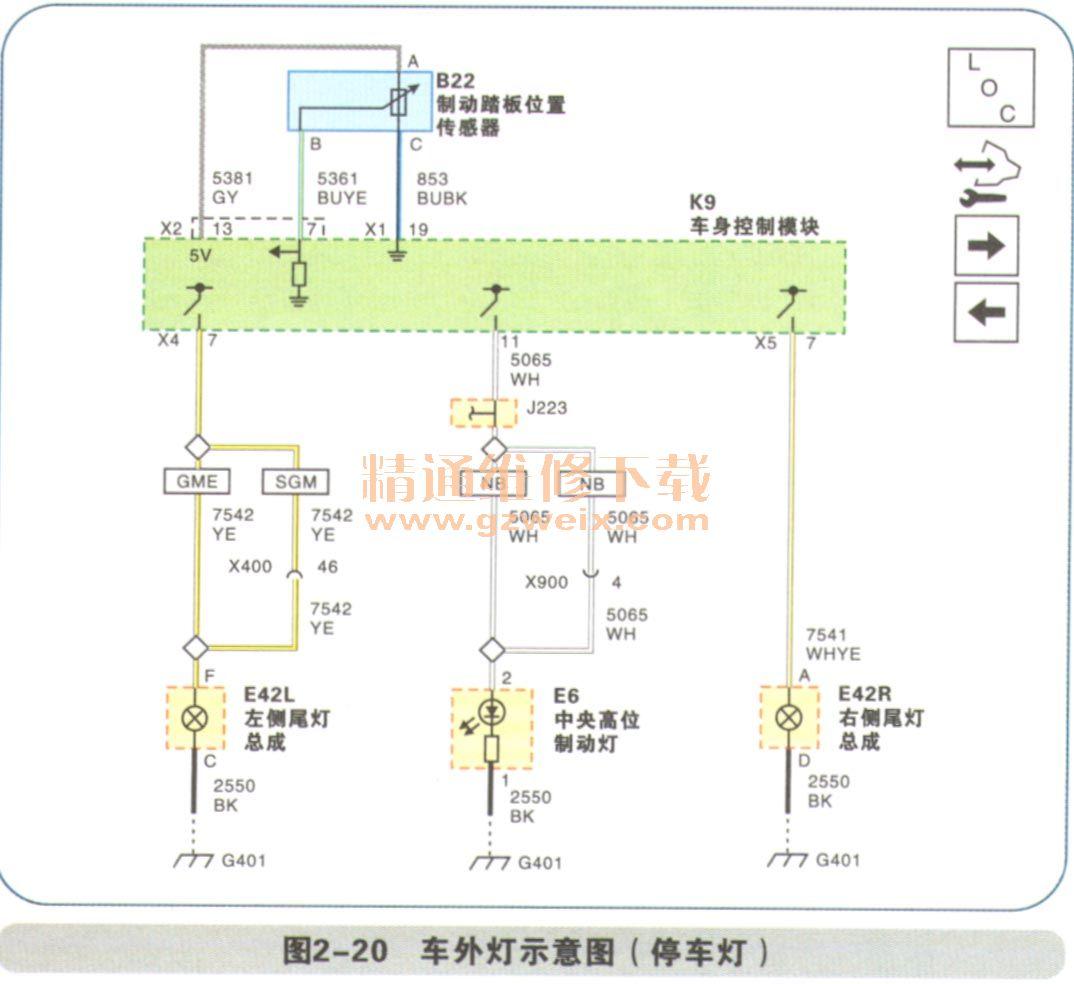 电路解读: a.一直向转向信号/多功能开关提供接地 只有在点火开关置于ON(接通)或START(起动)位置时,转向信号灯才能启动。当转向信号/多功能开关置于向右转或向左转的位置时,通过右转向或左转向信号开关信号电路,向车身控制模块(BCM)提供接地。然后BCM分别通过前部和后部转向信号灯的电压供电电路,向这些转向信号灯提供脉动电压。 当BCM收到转向信号请求时,串行数据信息发送至仪表板组合仪表,请求各自的转向信号指示灯通过脉动电压接通和关闭。 b.危险闪光灯可以在任意电源模式启动/危险警告灯开关永久接地