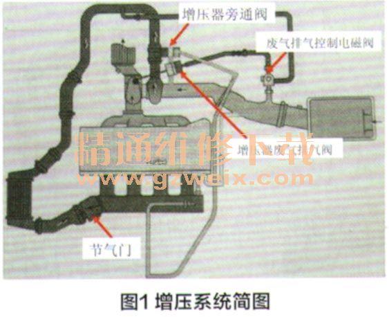 荣威550发动机故障灯亮高清图片