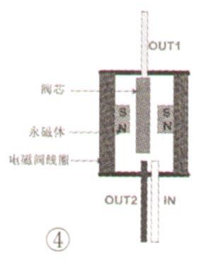 表示电磁阀阀芯卡死或线圈损坏;如果有图片
