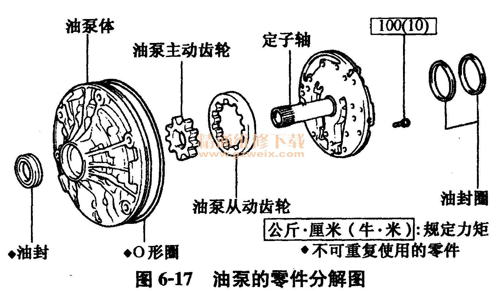 本部分以a341e型自动变速器的液压控制系统为图片