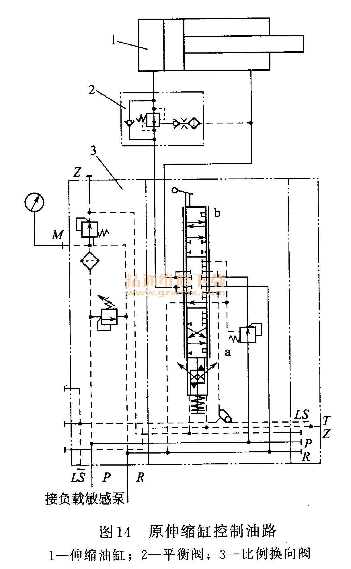 由于外伸时伸缩油缸的缸筒始终承受压力,所以设计时采用单向平衡阀2图片