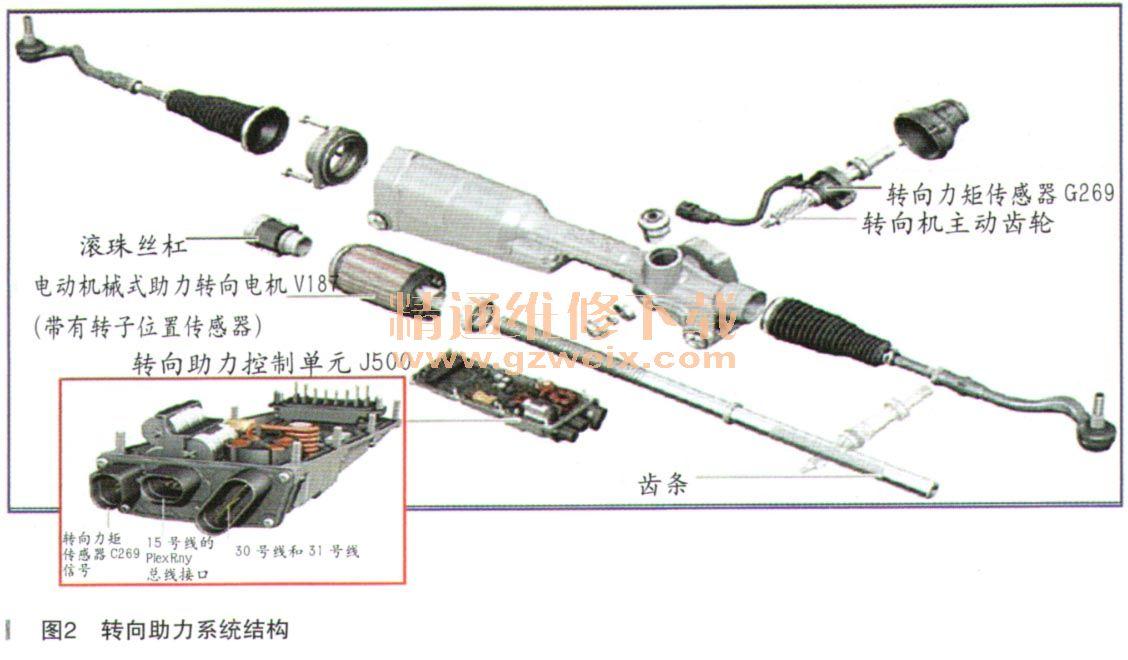 奥迪A6L电子助力转向系统故障检修高清图片